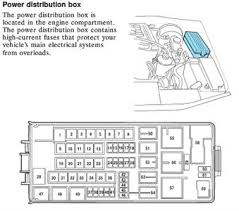 03 explorer fuse box diagram 2002 explorer fuse box 2002 wiring diagrams online