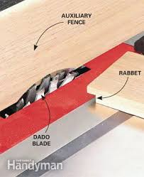 dado joint table saw. cut rabbets with a dado blade. table saw joint e