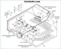 2003 club car ds wiring diagram free picture diy wiring diagrams \u2022 2000 club car wiring diagram 48 volt golf cart wiring diagram club car golf cart battery diagram wire rh linxglobal co 2002 club car ds wiring diagram 2001 club car wiring diagram