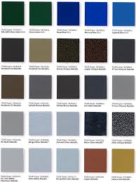 Tgi Free Powder Coatings H H Powder Coating