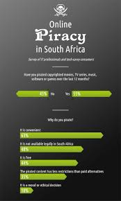 Why South Africans Really Pirate
