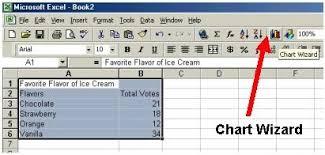 Excel Wizard Chart Mathnet Survey
