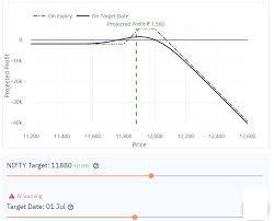 Sgx Nifty Intraday Chart Trading Strategy With Predictive Ml Model Of Nifty Akhlesh