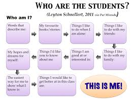 ways to determine the strengths of our students the wejr board wh are the students created by leyton schnellert 2011