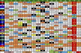 Nfl Schedule Next Week 2018 2018 Printable Detroit Tigers Schedule