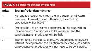 mechanical equipments list equipment critical analysis the need for an effective maintenance