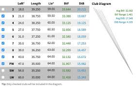 Golf Club Lie Angle Chart Optimize Your Set With The Clubmakers Calculator Major