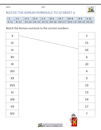 Roman Numerals Worksheet