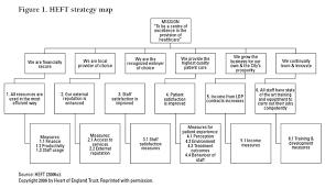 Kaiser Permanente Organizational Chart Best Picture Of