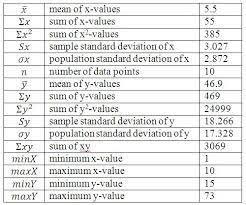Statistics Symbols Chart Image Result For Statistics Symbols Cheat Sheet Statistics