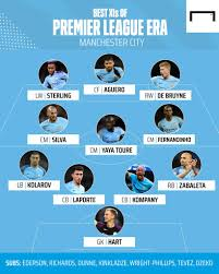 City boasted a roster that included sergio aguero, yaya toure, joe hart, david silva and vincent kompany. Goal Manchester City S Best Xi Of The Premier League Era Would You Change Anything Facebook