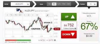 24option - лучший брокер для торговли опционами - все финансовые новости: все финансовые новости