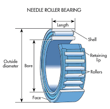 flange bearing uses. needle roller bearings are used in designs that have heavy space restrictions. flange bearing uses