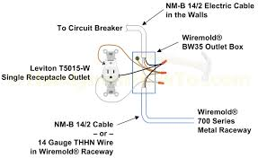 electrical outlets side wire versus back inside 110v outlet wiring Electrical Outlet Diagram how to extend power from an existing wall outlet with wiremold and 110v wiring diagram electric outlet diagram