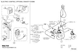 cable wiring diagram house images box truck wiring diagrams pictures wiring diagrams