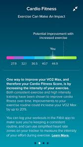 Fitness Level Chart By Age The Simple Cardiorespiratory Fitness Check That Can Help You