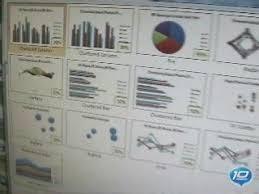 Chart Advisor Chart Advisor Tags Channel 9