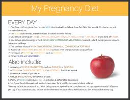 This is the Bradley Method recommended pregnancy diet. I don t.