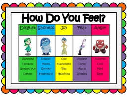 Inside Out How Do You Feel Zones Of Regulation Inside Out