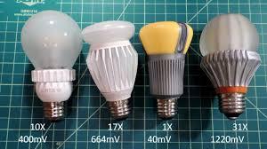 Light Bulb Youtube Led Light Bulb Youtube Led Light Bulb
