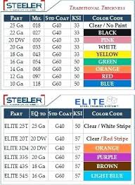 Mil Thickness Chart Metal Stud Gauge Chart Aplicativosfb Co