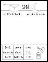 Here, you will find free phonics worksheets to assist in learning phonics rules for reading. Pin On Sckc Bloggers Great Ideas For Pre K 2nd Grade
