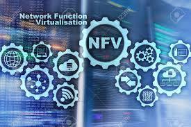 Virtualization Architecture Design Nfv Network Function Virtualization Architecture Technologies