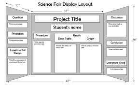 poster for school project science fair display board template science project poster template