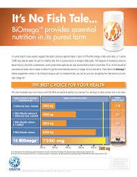 Biomega And Fish Comparison Chart Usana Vitamins