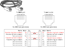 bytepile com t1 t3 rj 48 cables pin assignments of a cable both ends terminated rj 48s connectors