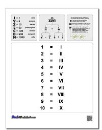 Roman Numeral Chart Template Roman Numerals Chart 24240 Roman Numerals Chart 24240 Wow 3