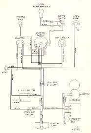 wiring diagram 1967 triumph trophy motorcycle wiring diagram rewiring a motorcycle britbike forum