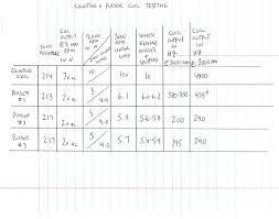 suzuki outboard tachometer wiring diagram suzuki yamaha outboard digital tachometer wiring diagram wiring diagram on suzuki outboard tachometer wiring diagram