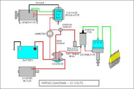 1957 mga wiring diagram 1957 wiring diagram instruction 1957 mga wiring diagram nilza net