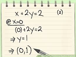 image titled solve simultaneous equations graphically step 5