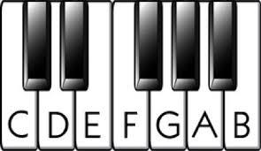 61 Key Keyboard Note Chart Piano Keys And Piano Notes Euro Pianos
