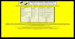 Maryland Metrics Fabric Data Conversion