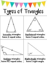 Triangle Classification Chart Types Of Triangles Poster Anchor Chart