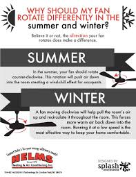 which direction should your ceiling fan run in summer
