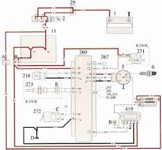 volvo aq131 distributor wiring diagram wiring diagram for you • linode lon clara rgwm co uk volvo aq131 distributor wiring diagram rh linode lon clara rgwm