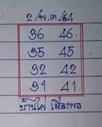 เลขเด็ด บ้านไผ่เมืองพล 2/5/64 จาก หลวงปู่พุทธะ เทพสุริยะจักรวาล
