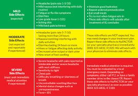 Ivig Reaction Chart Ig Living Blog Ivig Side Effects When To Seek Medical