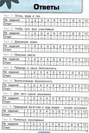 ГДЗ Тесты Окружающий мир класс Плешакова Тихомирова 1 2 3 4