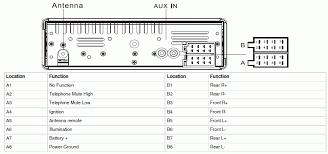 vdo car radio stereo audio wiring diagram autoradio connector wire siemens vdo models 22dc259 279 280