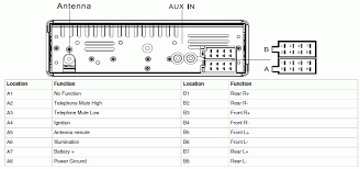 citroen c radio wiring diagram citroen wiring diagrams online