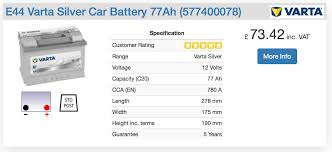 Battery Cranking Amps Chart How To Convert Amp Hours To Cca Motor Vehicle Maintenance