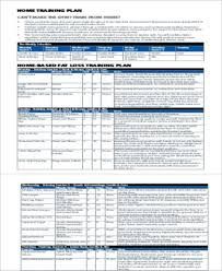 Home Gym Workout Chart Pdf Sample Weekly Exercise Plans 6 Examples In Word Pdf