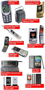 motorola old phones. but if you have a mobile phone that is not worth trying to sell on ebay then there are number of charities will recycle old phones. motorola phones