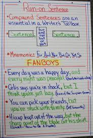 Mentor Sentence Anchor Chart Run On Sentences Anchor Chart Image Only Teaching