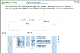 Custom Flow Chart Solved Map Sapling Learning This Question Has Been Custom